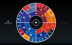 Hyperakt » Work » The New York Times » Champions League Infographic #design #infographic #data visualization
