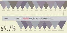gender_imbalance_economist.jpg (600×300) #data