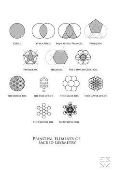 Sacred Geometry #symbolism #geometry