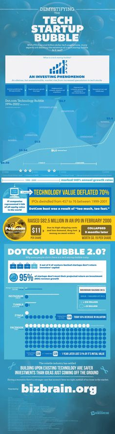Demystifying the Tech Startup Bubble #bubble #invest #startup #technology