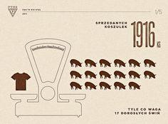 Raport roczny 2011 on the Behance Network #nie #infographic #tu #pan #poland #stal