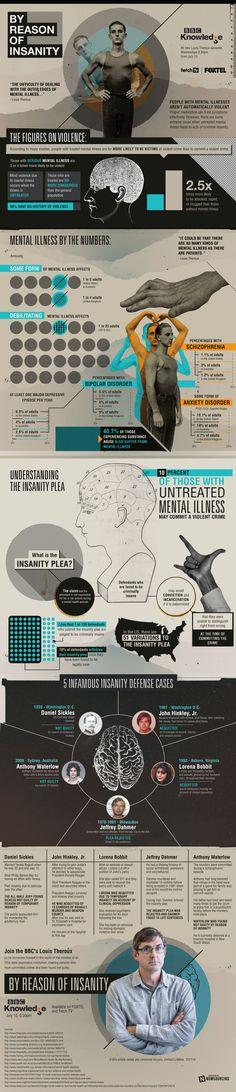 #infographics #nowsourcing #mixedmedia