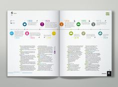 Brockhaus Encyclopedia Infographics | MagSpreads | Magazine Layout Inspiration and Editorial Design