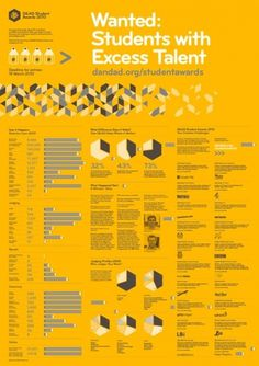 Research Studios / D&AD Student Campaign #infographics #yellow #design #graphic #gray #and