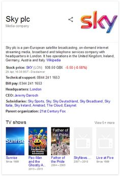 Facing #SkyOndemand, #Broadband or #HDbox problems? Dial UK's #toprated #sky_contact_number NOW