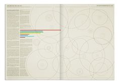 OVERNEWSED BUT UNINFORMED || STEFAN BRÄUTIGAM #infographic #layout