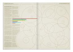 OVERNEWSED BUT UNINFORMED || STEFAN BRÄUTIGAM #infographic #layout