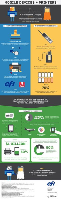 Mobile Devices and Printing are More Compatible Than You Think