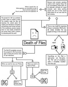 empire #files #information #infograph #ipad #interaction #design #death