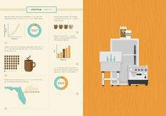 Porchside Coffee E commerce, Branding & Photography | Brave People Case Studies | Brave People #infographic #illustration