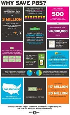 TC7Yg.jpg (JPEG Image, 788x1280 pixels) - Scaled (48%) #fonts #facts #infographic #fact #sheet #numbers #collage
