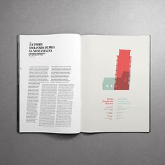 LING #layout #magazine #typography