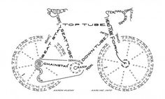 Typographic Bicycle « Urban Velo