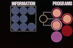 IBM Slides #infographic