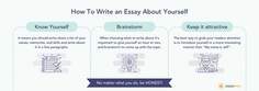 how to write an essay about yourself #writing tips with #essaypro