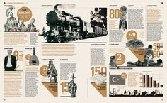 Infographic Layout by Francesco Franchi #typography #layout #franchi #magazine