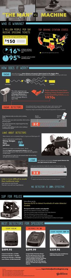 The Man vs. Machine: Who is Winning? #speeding #police #driving #cars #radar