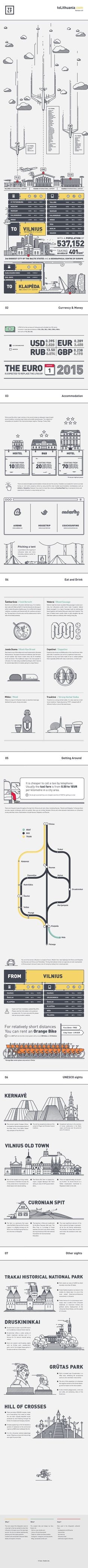 Go To Lithuania infographic #infographic #behance #lithuania #illustration #minimal #vector #linear #travel #tourism