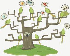 Parrot talk - Rieko Vining | Visual Design + Illustration | London #illustration