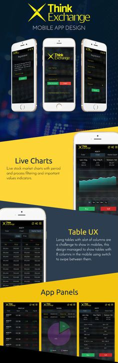 Think Exchange Mobile App Design