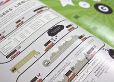 Infografiken für Inforama #infographic #magazine