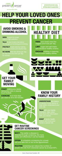 Prevent Cancer Infographic #infographic #illustration