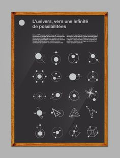 Poster about space #tech #sciences #curiosity #design #graphic #black #barneau #space #poster #christophe #helvetica