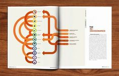 Image Spark - Image tagged #infographic #seed #magazine