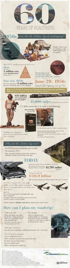 Road trips: 60 years of road tripping in America [Infographic] #family #trips #roadtrip #vacation #travel #road #trip #driving #highway #insurance #car