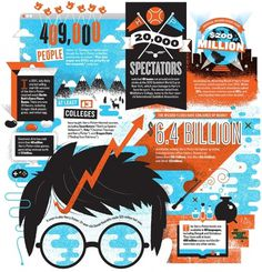 157-numerology-124-harry-potter-and-the-multibillion-dollar-empire-infographic-xl.jpg (JPEG Image, 1200 × 1245 pixels) - Scaled (69%) #harry #infographic #potter