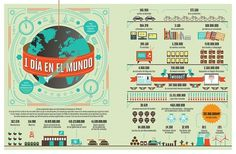 One day in the world infography on the Behance Network #in #world #the #day #one