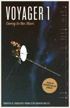 General Electric Poster #satellite #retro #space #time #galaxy