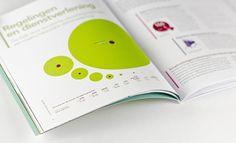 SVB Report02 #infographic #annual #report