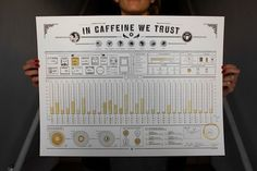 'In Caffeine We Trust', An Infographic To Track Your Coffee Consumption - DesignTAXI.com #coffee #print #graphic #deisgn