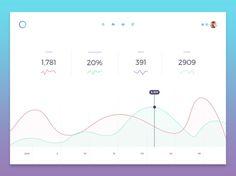 Analytics Chart PSD
