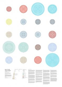 Rhythm Textures : Stefanie Posavec #generative #books #rhythm #sentence #visualization