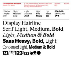 The new 'Indy' typefaces by Henrik Kubel, A2-TYPE, London #type http://www.mattwilley.co.uk/The-Independent-Newspaper