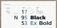 Core Sans N Webfont #fonts #typeface