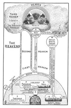 biblical infographic diagrams - information aesthetics #infographic