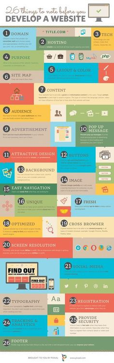 developing your website #developing #design #info #internet #web