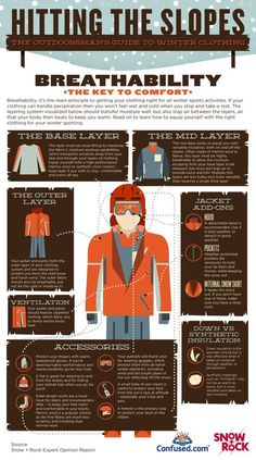 Winter sports clothing guide #clothing #guide #infographics #sports #winter