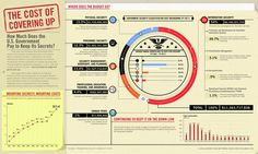 How Much Does the Government Pay to Keep Its Secrets? #government #infographic #keep #pay #secrets