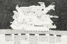 Survival Vehicle - Brian Rea #illustration #chart