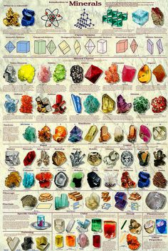 source: feenixx publishing #minerals #chart #rocks #science #organized