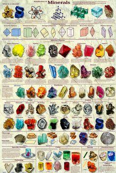 source: feenixx publishing #minerals #chart #rocks #science #organized