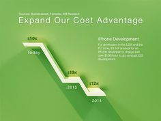 Dramatic Presentation Design #infographic