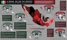 Who's Running the Mexican Drug Wars? #infographic