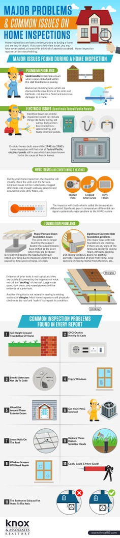 common repairs needed after home inspection