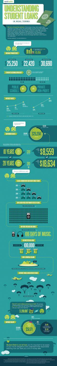Infographics #infographic