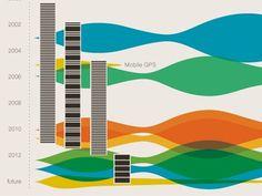 Timeline #color